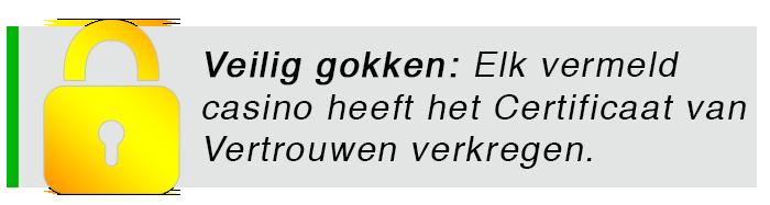 Nieuwe Online Casino's Nederland 2021